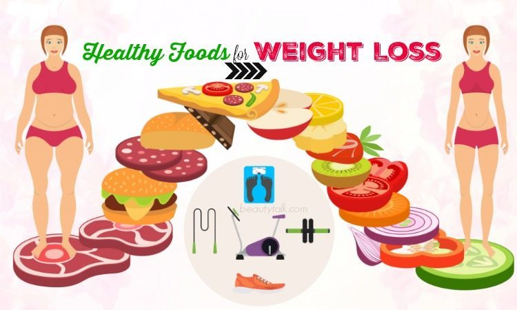 List Of 18 Cheap Healthy Foods For Weight Loss And Energy